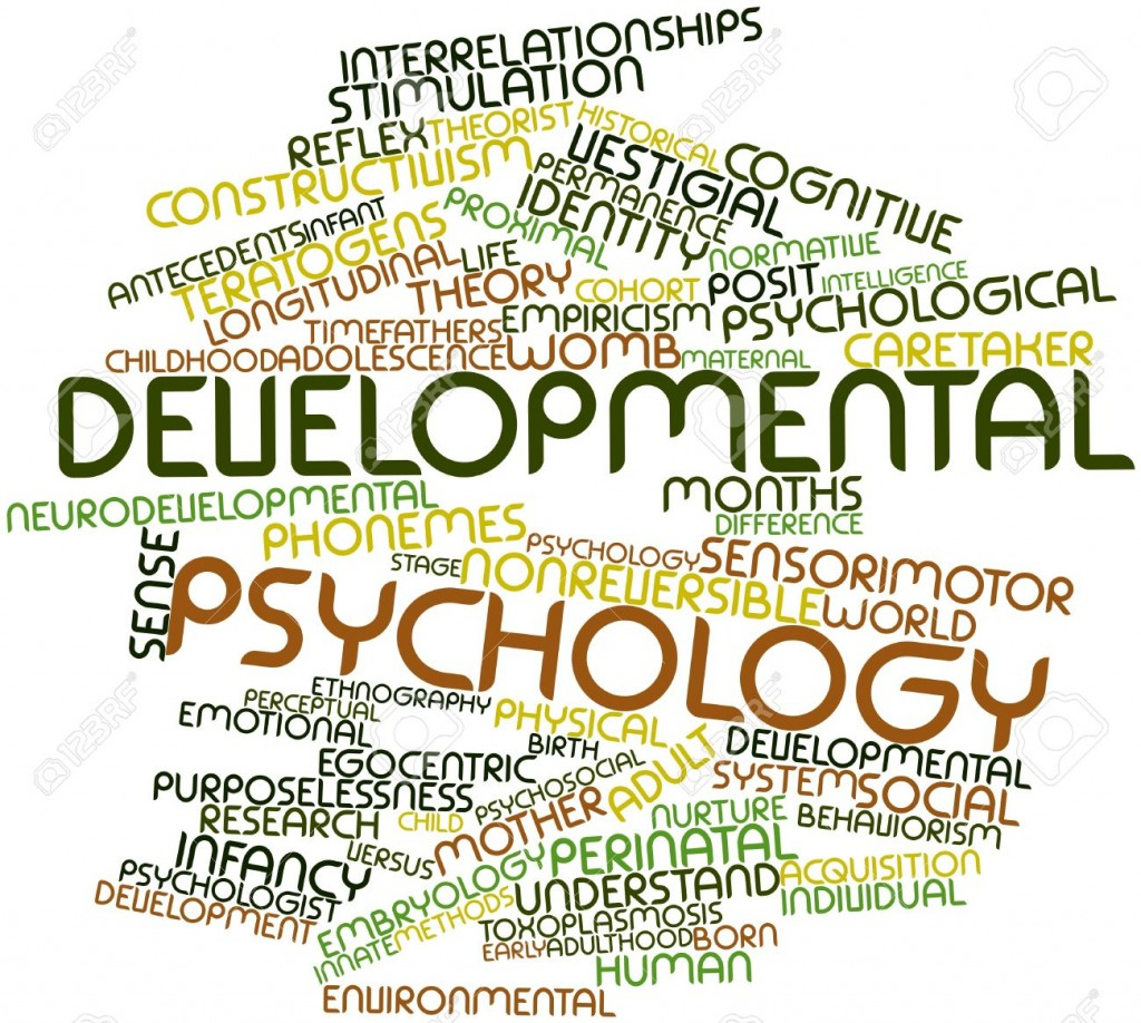 16632836-abstract-word-cloud-for-developmental-psychology-with-related-tags-and-terms